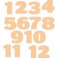 ПКФ Созвездие 045955 Набор цифр для часов